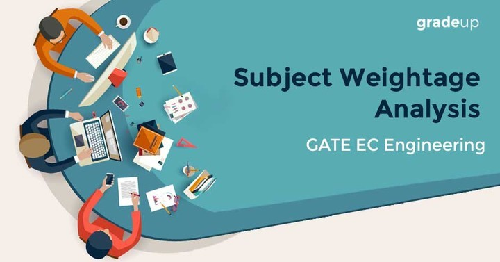 GATE EC Weightage Analysis for Electronic Devices & Circuits