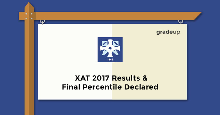 Xat 2017 expected cut off for colleges for Soil xat cut off