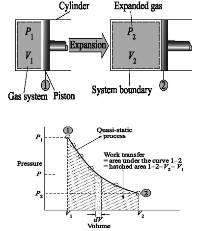 basic concepts of thermodynamics Combustion is one of the most complex subjects that involve primarily such disciplines as physics, chemistry, thermodynamics and fluid mechanics.