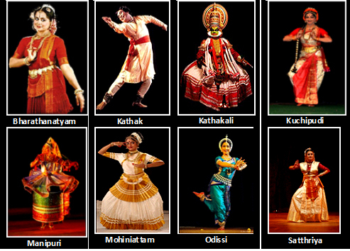 regional dances of india