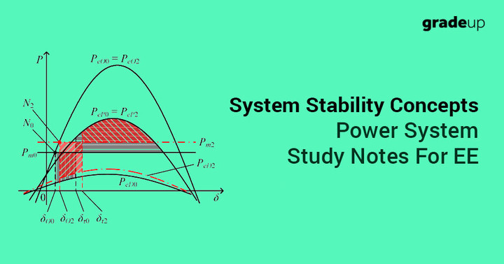 Study Notes on System Stability Concepts For Electrical Engineering ...