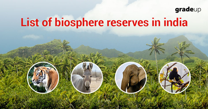 biosphere reserves of india It is the 3rd biosphere reserve of madhya pradesh the area  the area has  been included in tiger reserves of india as it contains 'tiger' (now rehabilitated.