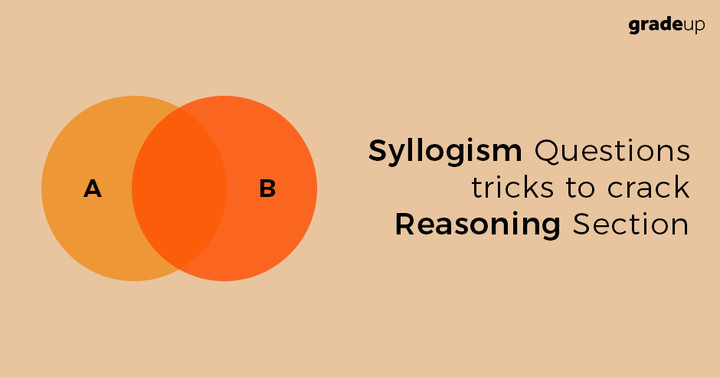 syllogisms & logic essay A categorical syllogism is an argument consisting of exactly three categorical  propositions (two premises and a conclusion) in which there.