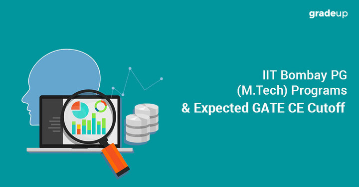 IIT Delhi PG (M Tech) Programs & Expected GATE CE Cutoff