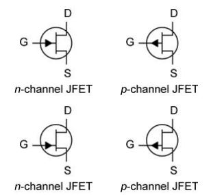 Field Effect Transistor Study Notes for Electronics and ... on bjt schematic symbol, transistor schematic symbol, phototransistor schematic symbol, zener schematic symbol, hemt schematic symbol, fuse schematic symbol, op amp schematic symbol, pmos schematic symbol, pin schematic symbol, rectifier schematic symbol, capacitor schematic symbol, fet schematic symbol, diac schematic symbol, nmos schematic symbol, mosfet schematic symbol, amplifier schematic symbol, anode schematic symbol, ferrite core schematic symbol, potentiometer schematic symbol, adc schematic symbol,