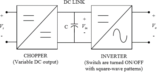 DC/AC Converter or Inverter Study notes for 2019 Electrical
