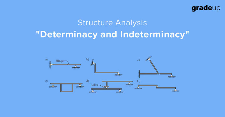 Determinacy and indeterminacy study notes for civil engineering ccuart Choice Image