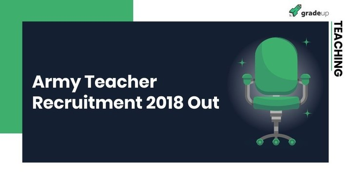 Army Teacher Recruitment 2018 Out, Apply Now!