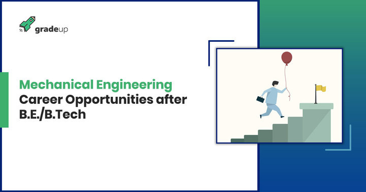 What to do after Completing B.Tech in Mechanical Engineering