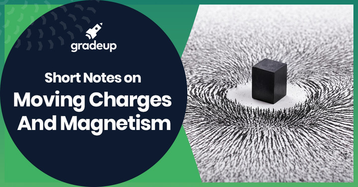 Moving Charges and Magnetism Notes for IIT JEE, Download PDF!