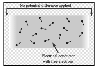 Applied Electricity Pdf