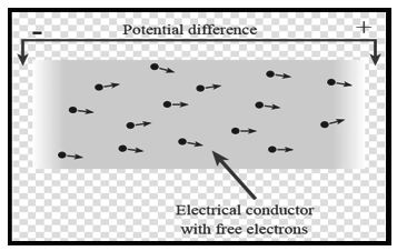 Current Electricity Notes for IIT JEE, Download PDF!