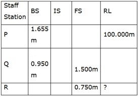 Description: D:\GradeStack Courses\GATE Tests (Sent by Ravi)\Civil-Engineering-2014_files\image323.jpg