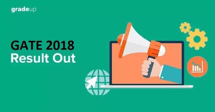 GATE Result 2018 Declared - Check Result, Rank, Cut Off & Scorecard!