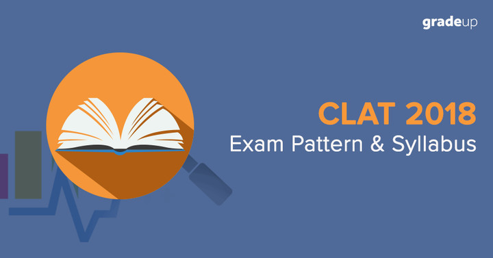 CLAT Syllabus & Exam Pattern 2018