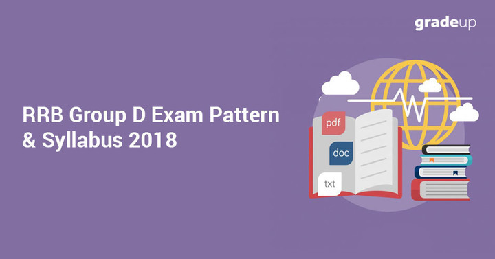 Railway Group D Syllabus & Exam Pattern 2018 with Weightage!