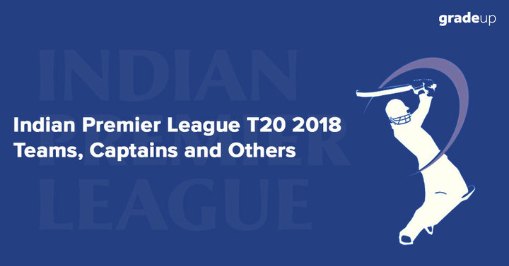 Indian Premier League T20 2018: Teams, Captains and Others