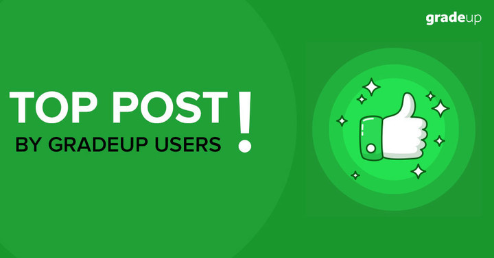 Top Posts Shared By Gradeup Users,  Check Now!