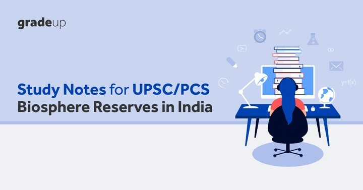 Complete list of Biosphere reserves in India