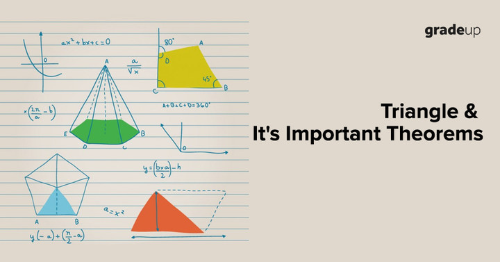 Triangle & It's Important Theorems