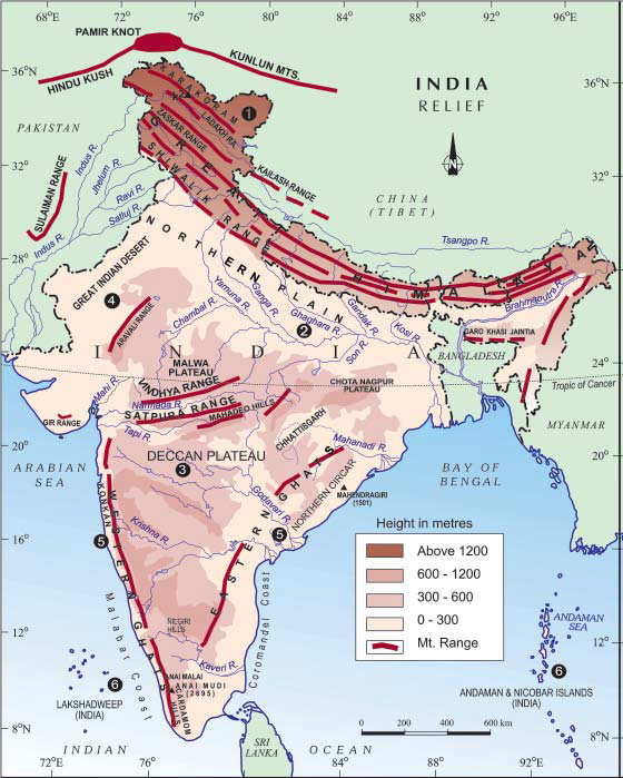 Physiography of India: Study Notes in Hindi & Eng (Part-1 & 2)