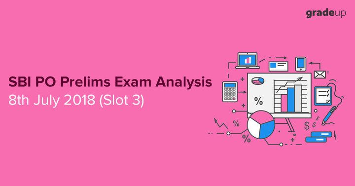 SBI PO Prelims Exam Analysis 2018 8th July 3rd Shift, Level (Moderate)!