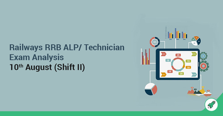 RRB ALP Exam Analysis 2018: 10th Aug 2nd Shift, Paper was Moderate