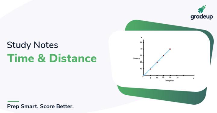 शिक्षक परीक्षा के लिए समय और दूरी (Time & Distance) पर गणित बूस्टर