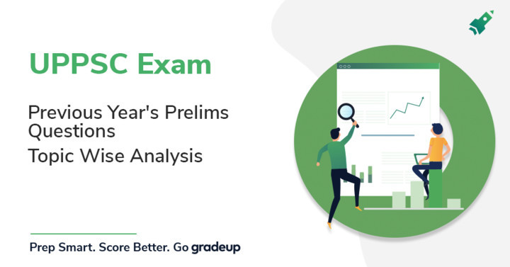 UPPSC Exam Previous Year's Prelims Questions Analysis (Topic Wise)