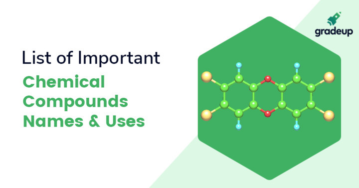 Common Names and Formulas of Important Chemical Compounds for SSC Exams