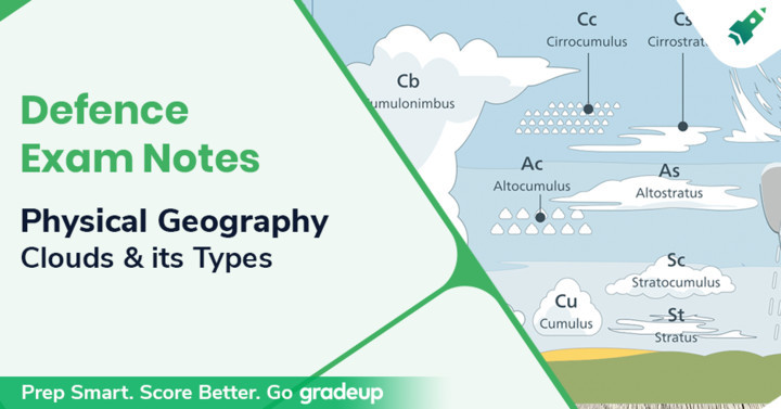 What Is Cloud Study Notes On Types Of Cloud Physical Geography