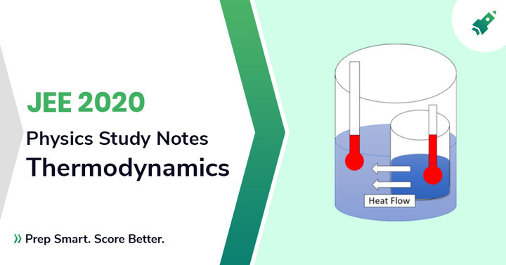 Heat and Thermodynamics Notes for IIT JEE, Download PDF!