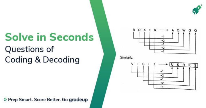 सॉल्व इन सेकंड्स: तर्कशक्ति सेक्शन में कोडिंग-डिकोडिंग के प्रश्न