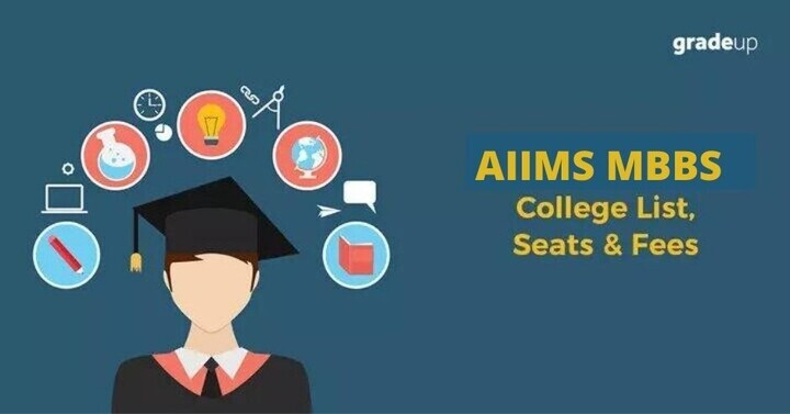 Top Medical Colleges in India (AIIMS/MBBS) 2020 - Ranking, Fees, Seat Details