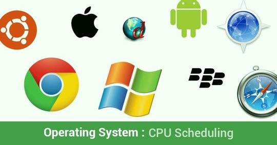 Process management cpu scheduling ccuart Image collections