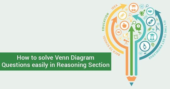 To solve venn diagram questions easily in reasoning section how to solve venn diagram questions easily in reasoning section ccuart Images