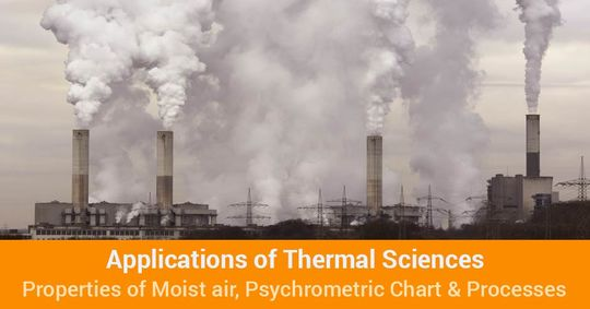 Of Moist Air, Psychrometric Chart, Basic Psychrometric Processes