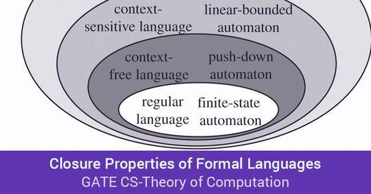 Theory Of Computation-Study Materials   Aminotes