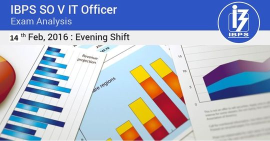 IBPS (SO) IT Officer: Exam Analysis – Afternoon Shift